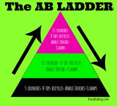Plan Your Fitness Week - Workouts AB Ladder #fitfluential