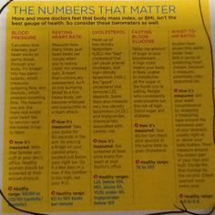 the numbers that matter... for your health