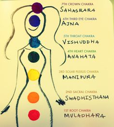 Are your chakras out of alignment? 7 ways to know: | GaiamTV - Health and Longevity