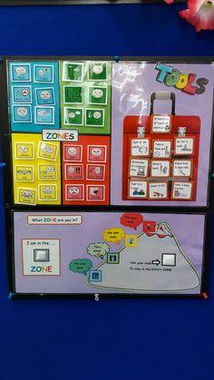 Zones of regulation tool