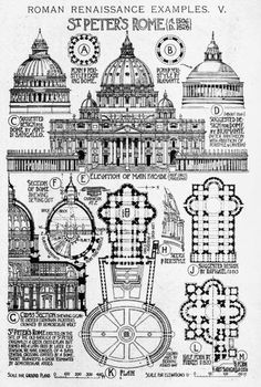 Baroque Architecture Basilica di San Pietro in Vaticano / St. Peter's Basilica, Vatican, Rome, Italy A History of Architecture on the Comparative Method by Sir Banister Fletcher Basilica Architecture, Detail Architecture, Architecture Antique, Cathedral Architecture, Classic Architecture, Architecture Drawings, Historical Architecture, Architecture Photo, Sustainable Architecture