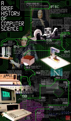 A Brief History of Computer Science ... very interesting.