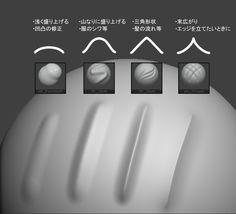 SAKAKI Workshops - Zbrush  brushes download