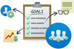 Sitemap Design, Web Design, Coding, Goals, Content, Learning, Home Decor, Design Web, Decoration Home