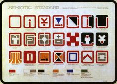 Icons used on board the Nostromo in the movie ALIEN, designed by Ron Cobb.
