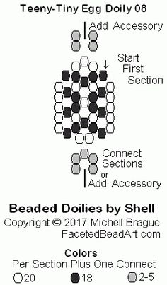 Teeny-Tiny Egg Doily 08 - This pattern can be used to make many great Easter gifts.