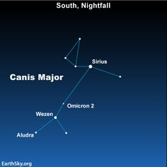 Sirius, in the constellation Canis Major, appears as our sky's brightest star, but that's only because it is relatively nearby at 8.6 light-years away.