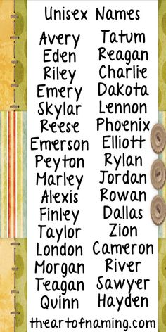 Which do you prefer for boys? for girls? for both? #babynames #unisex from theartofnaming.com