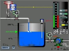 An Example Of An Innovator Is A Chemical Engineer These