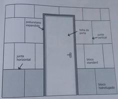 Detalhe da fixação da porta com poliuretano expansível