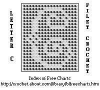 Letter C of Checkered Alphabet Charted For Filet Crochet or Cross-Stitch