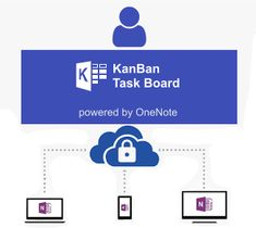 KanBan Task Board - Visualize your Tasks, To-Do's and Projects in OneNote - Templates for OneNote by Auscomp.com Onenote Template, One Note Microsoft, Boards, Templates, Projects, Planks, Log Projects, Stencils, Blue Prints
