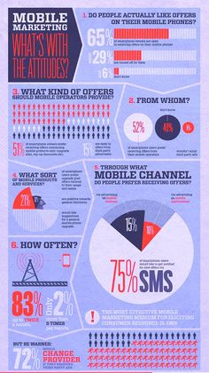 2013 Mobile Marketing Trends & Predictions - EBriks Infotech | Internet Marketing, SEO Services