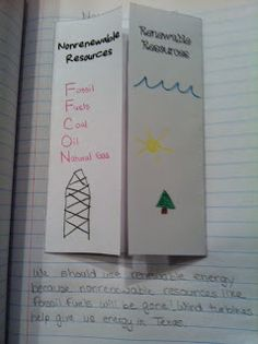 renewable and nonrenewable resources Science Interactive Notebook