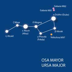 12 constelaciones para localizar a simple vista en el cielo nocturno: Osa Mayor (Ursa Maior)