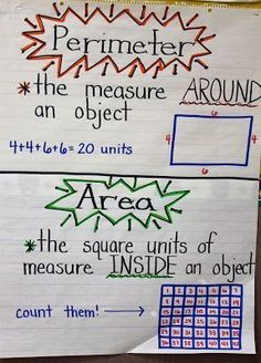The perimeter and area anchor chart would make a great visual for students when learning about measurement and geometry.