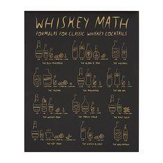 Whiskey Math Cocktail Recipe Screen Print