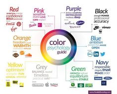 Psychology infographic & Advice Psychology : How to Choose Your Brand Colors :: Color Psychology Guide. Image Description Psychology : How to Choose Color Psychology, Psychology Facts, Psychology Meaning, Psychology Experiments, Psychology Studies, Color Emotion Guide, Colour Emotion, Coca Cola Brands, Colors And Emotions