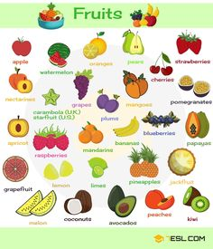 List of food vocabulary words with pictures. Learn these types of food and drinks to improve and enlarge your vocabulary in English. Learning English For Kids, English Lessons For Kids, Kids English, English Tips, English Language Learning, English Study, Teaching English, English Food, French Language
