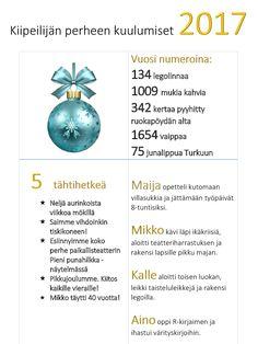 Tuntuuko joulukortti lässähtäneeltä perinteeltä? Haluaisitko panostaa vähän enemmän tänä vuonna? Tämä jouluinen kuulumiskirje on ollut