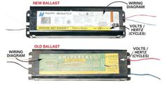 Stop fluorescent light flickers and hums with a new ballast