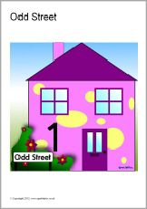 A set of printables to make a classroom display with houses on 'Odd Street' and 'Even Street'. As you would expect, the houses on Odd Street are distinctly. A Classroom, Classroom Displays, Primary School Teacher, Teaching Resources, Math, Street, Board, Mathematics, Math Resources