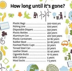 - did you know this is how long it takes your everday, single use items to breakdown? Small changes to our everday lives is all it takes, why not start with your Cleaning Products! (Image from {Earth Day} Save Planet Earth, Save Our Earth, Save The Planet, Earth Day, 5 Rs, Environmental Science, Environmental Change, Go Green, Green Tips