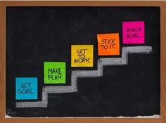 Reaching your health goal- seriously- it really is this simple!!!!