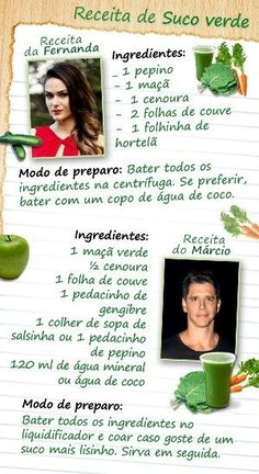 Receita de suco verde- CAFE DA MANHA: