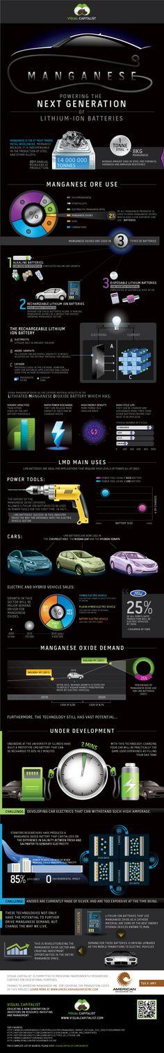 Manganese, Powering The Next Generation Of Lithium-ion Batteries [INFOGRAPHIC] #batteries#nextgen
