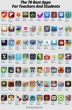 The 70 Best Apps For Teachers And Students - Edudemic.  These are listed as itunes apps, but I'm sure a lot of them can be found for Android as well. #iphone #ipad #kids