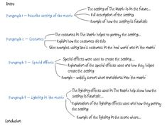5 Must-Do's for Outstanding Essay Writing
