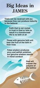 Learn about the main ideas from the book of James of the Bible. Includes the key topics learned for Bible Study. Use these key concepts while doing your own personal study in God's Word. Bible Study Tools, Scripture Study, Scripture Journal, Bible Notes, Bible Scriptures, Job Bible, Bible Book, Beautiful Words, Quick View Bible