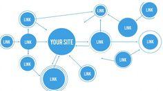 Off page SEO Information om sökmotoroptimering och hur länkbyggen bör byggas. Share This: Inlägget Hur bygger man inlänkar dök först upp på Getfound.