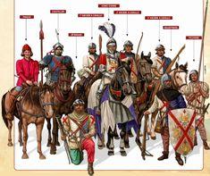 Burgundian troops