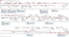 Air France Flight 447 crash timeline  Chronology of events + cockpit dialogue aboard Air France Flight 447 in the moments before it crashed.