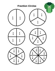 Pie Divided into Sevenths. Each slice will be