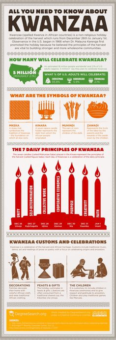 The Best Places To Learn About Christmas, Hanukkah, & Kwanzaa | Larry Ferlazzo's Websites of the Day…