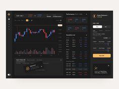Trading Dashboard Online Trading, User Interface Design, Ui Ux Design, Dashboard Ui, Platform, Data Visualization, List, Graphic Designers, In A Heartbeat