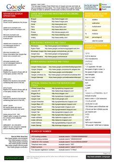 Google Cheat Sheet #google #infographic