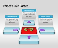 Porters Five Forces PowerPoint Template is a free Michael Porters 5 Forces template that you can download for your business presentations and make an analysis about the competitiveness of your business or industry as well to be used for PowerPoint presentations on marketing, business and supply chain management or download other free PowerPoint templates