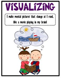 visualizing!