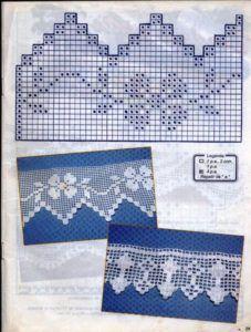 crochet edging patterns – Knitting world and crochet