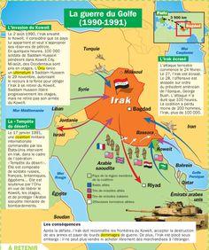 Fiche exposés : La guerre du Golfe