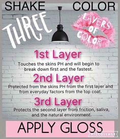 How to apply LipSense. All about LipSense!!: