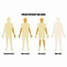 POLICE OFFICER TAN LINES Law Enforcement Today www.lawenforcementtoday.com
