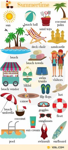 Summer Words: Summer Vocabulary Words with Pictures Summer Vocabulary in English English Time, English Fun, English Study, English Class, English Words, English Lessons, English Grammar, Learn English, Vocabulary In English