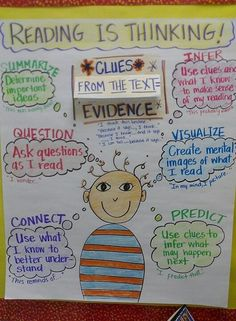 Text-dependent thinking!