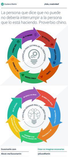 Hola: Una infografía con 14 hábitos para desarrollar la creatividad. Vía Un saludo