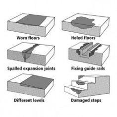 Epoxy Resin Mortars